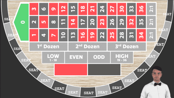 Virtual Roulette Table