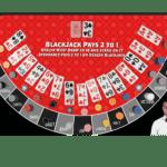 Virtual Blackjack Table